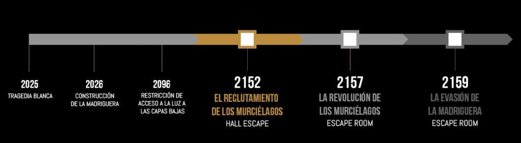 hall escape cronología